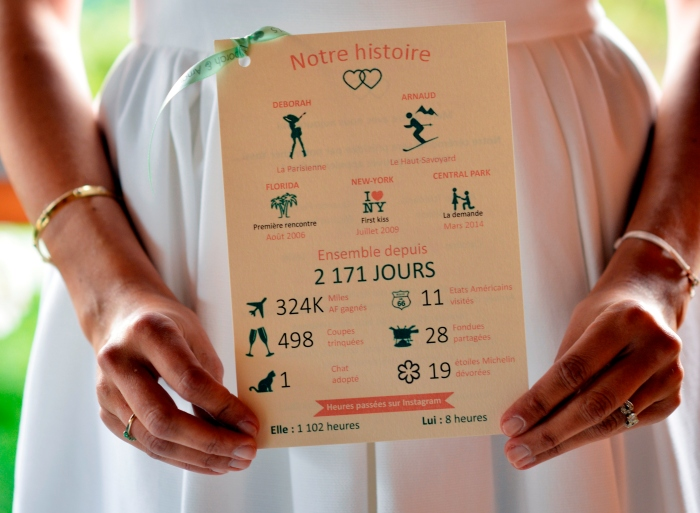 infographie_mariage_zoom