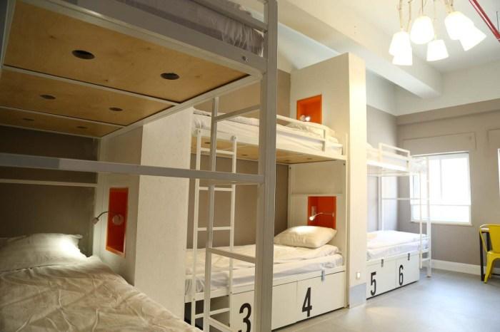 the_post_hostel_jerusalem_dortoirs_blog_voyage_ailleurs_is_better